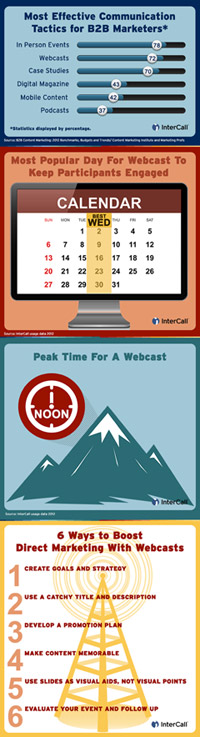 Run a perfect webcast or live virtual event with these tips.